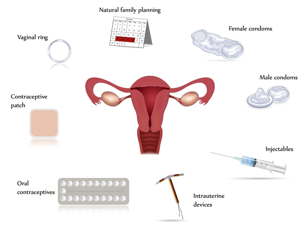 Effects of Birth Control Methods to Your Dental Health