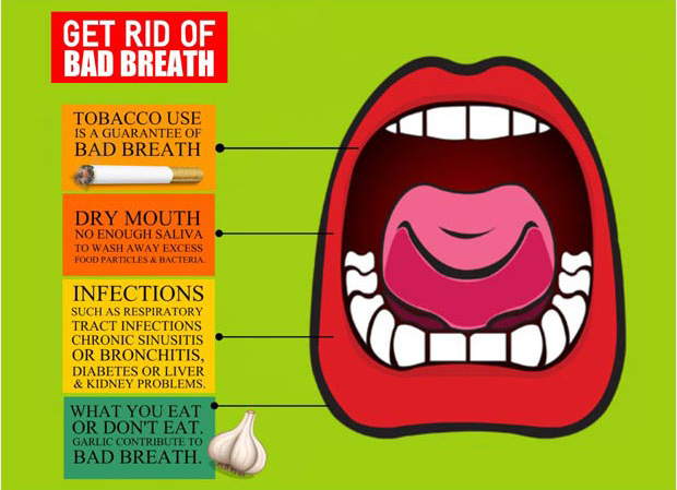 Creating Perfect Breath | St  Lawrence Dentistry