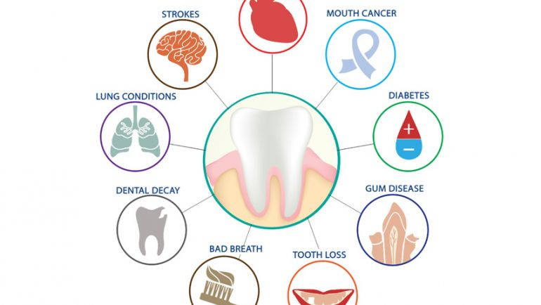 Oral Health Can Affect Your General Health