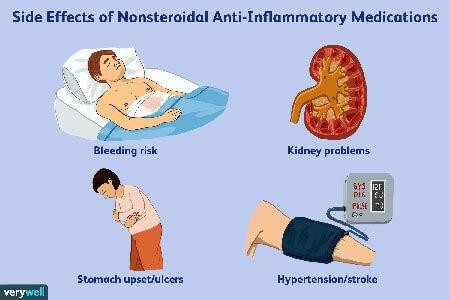 best-anti-inflammatory