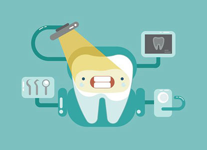 ful dental examination
