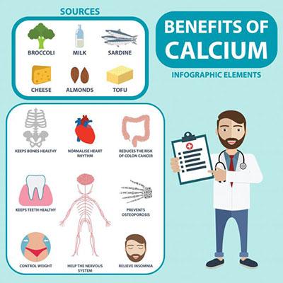 calcium materials