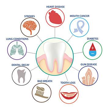 oral-link-medical