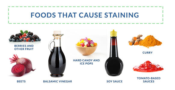 Type of Food Stains or Whitens your teeth